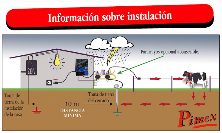 Pimex material ganadero instrumental veterinario for Instalar toma de tierra